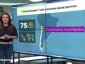 Administran a varias personas vacunas para perros en vez de la vacuna contra el coronavirus