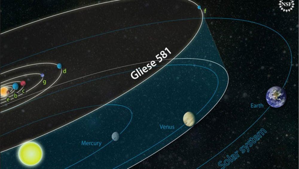 Efemérides de hoy 24 de abril de 2021: Gliese 581c
