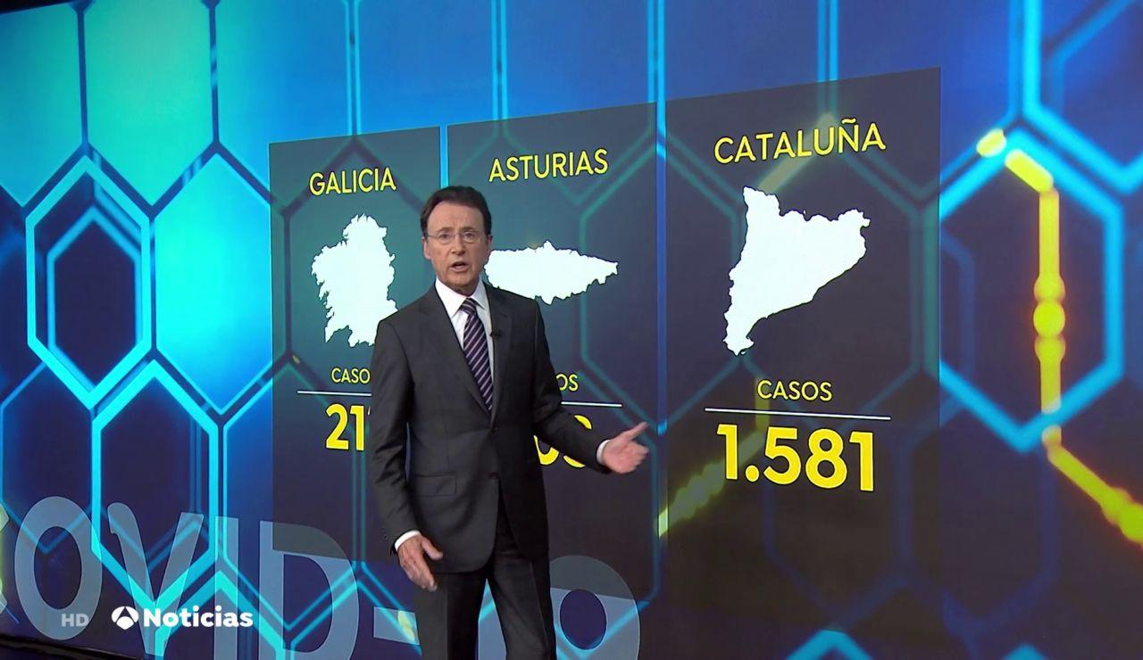 La media de contagios se estabiliza en España  pero algunas comunidades registran un leve ascenso