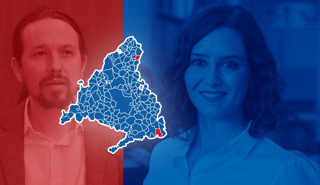 Elecciones Madrid 2021: Isabel Díaz Ayuso podrá gobernar sin el apoyo de Vox en la noche del adiós de Pablo Iglesias