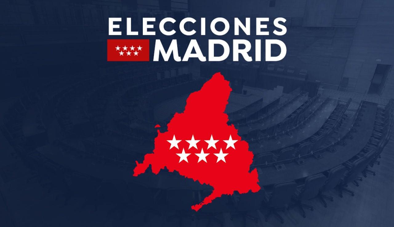 El mapa de resultados de las elecciones en Madrid 2021
