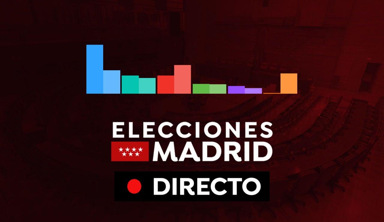 Elecciones Madrid 2021: Ganador, reacciones y última hora del resultado, en directo