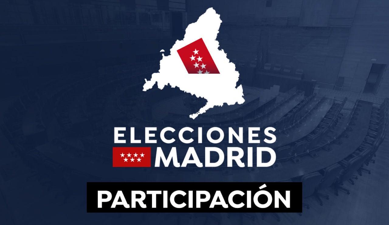 Evolución del voto del PP y PSOE en las elecciones de Madrid desde 1083