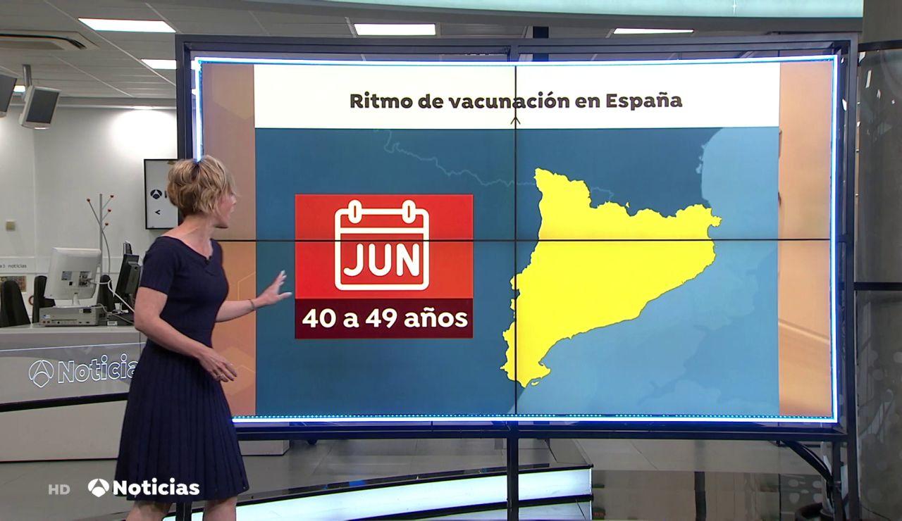 En junio podrían comenzar a vacunar a las personas de 40 a 49 si continúa el buen ritmo de vacunación
