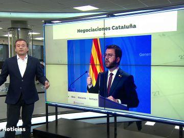 La subida de tensión entre los independentistas en Cataluña marca la agenda política de la semana