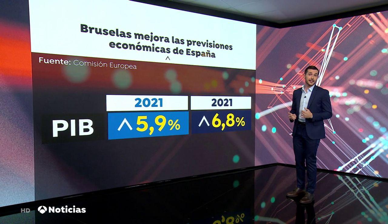 Bruselas sube su previsión de crecimiento para España en 2021 pero no cree que baje el paro