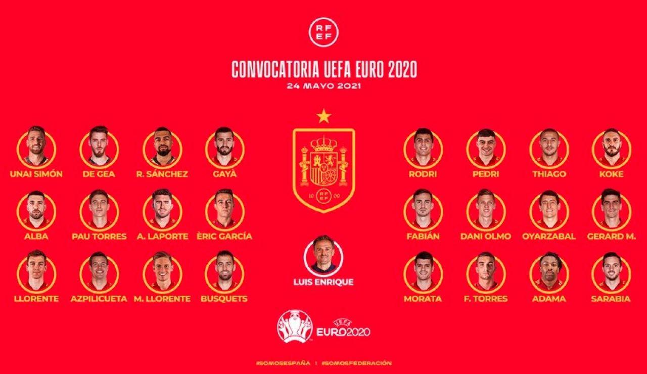 La lista de España de Luis Enrique para la Eurocopa 2021