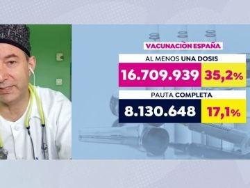 César Carballo analiza el avance de la pandemia