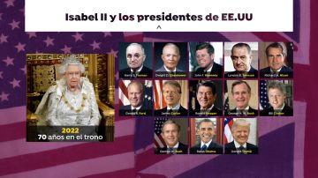 Isabel II y los presidentes de EE.UU