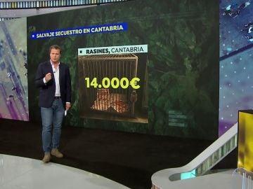 Secuestro en Cantabria.
