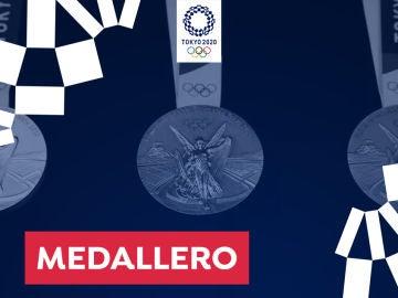 Medallero de España en los Juegos Olímpicos de Tokio