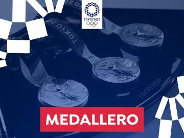 Así está el medallero de España en los Juegos Olímpicos de Tokio 2020