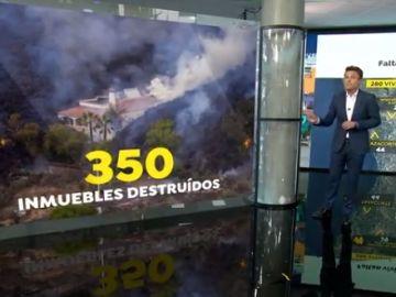 El Gobierno de La Palma anuncia la compra de viviendas para realojar a los evacuados por el volcán
